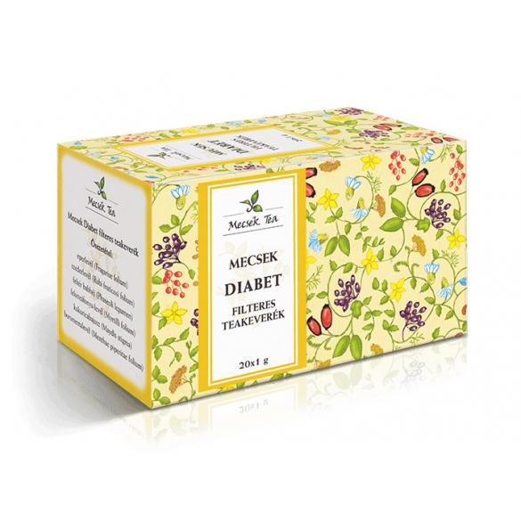 MECSEK Diabet teakeverék filteres