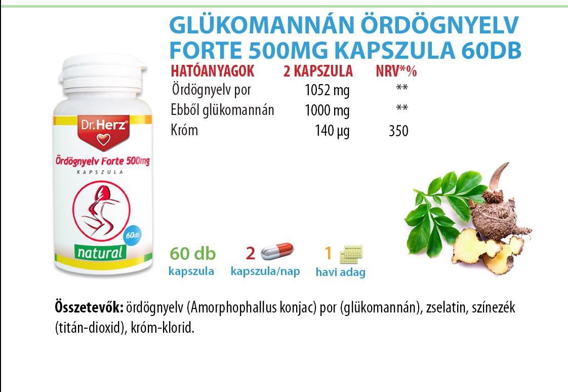 https://www.vitaminnagykereskedes.hu/shop_ordered/20557/pic/herz/herzgluko.png